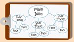Creating a Concept Map by Jamie Segno